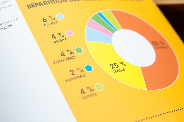 Détail d'infographie