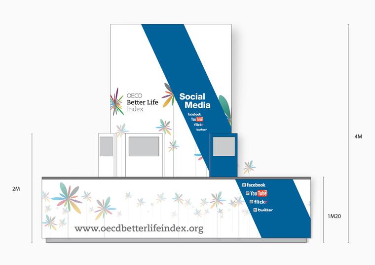 OECD Stand BLI+SMC Plan